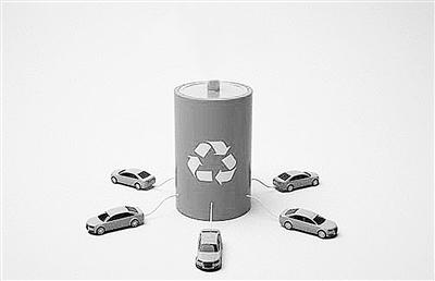 新型电池研究步伐加快 储能技术革命真的会发生吗?