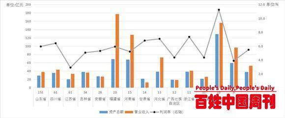 2020中国新型农业经营主体发展分析报告